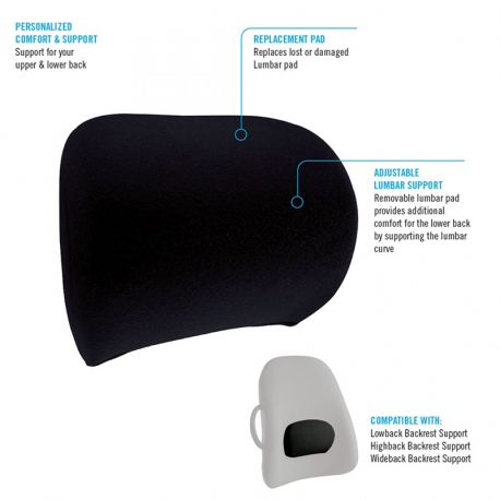Obus Forme Lumbar Pad (Replacement) Black